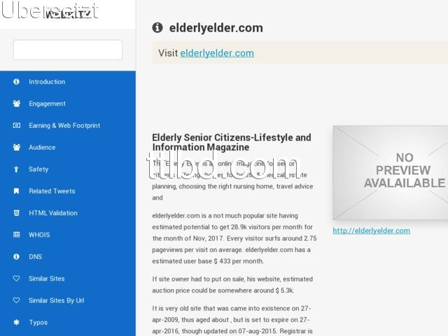 Vergleichen sie demografische statistiken von online-dating-sites